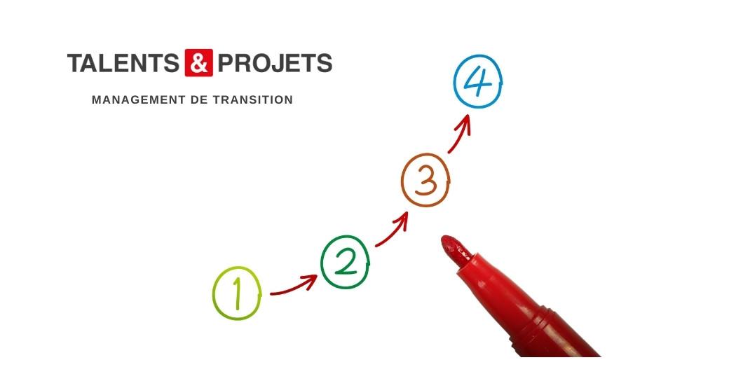 Etapes de la mise en place d'une mission de management de transition talents & projets